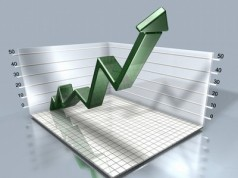 Informasi Investasi MFX Capital